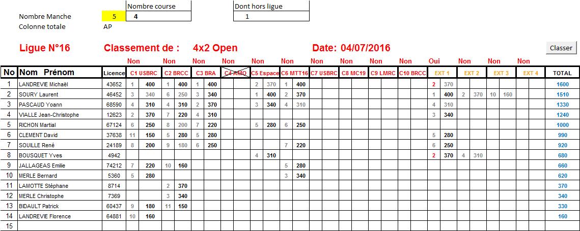 4x2_Open_L16_04-07-2016.png