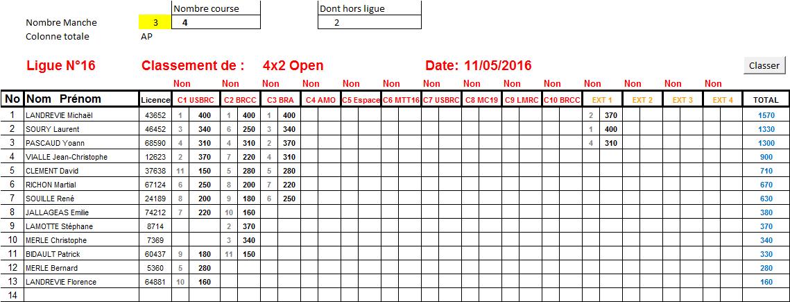 4x2_Open_L16_11-05-2016.png