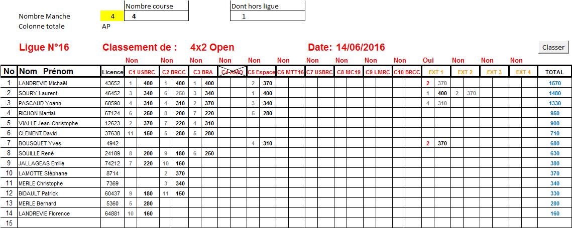 4x2_Open_L16_13-06-2016.png