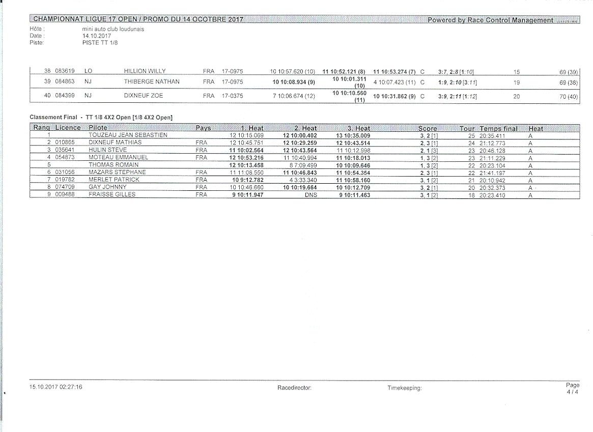 resultat-4x2-533f97f.png