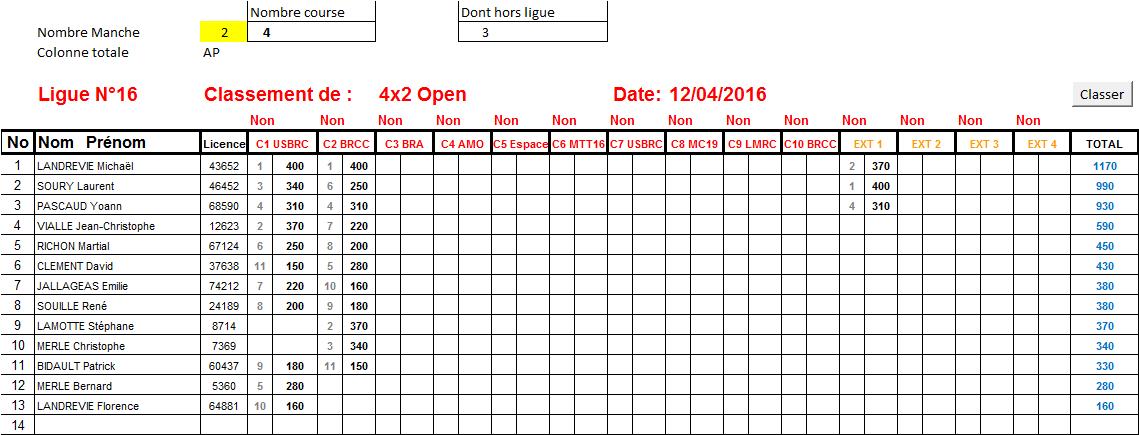 4x2_Open_L16_12-04-2016.png