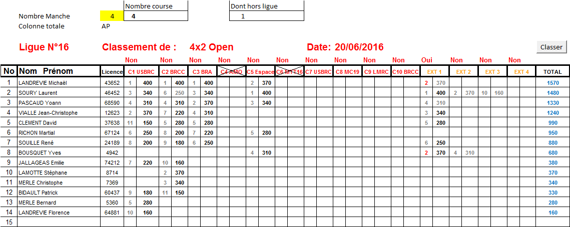 4x2_Open_L16_20-06-2016.png