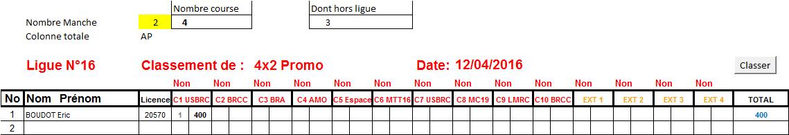 4x2_Promo_L16_12-04-2016.png