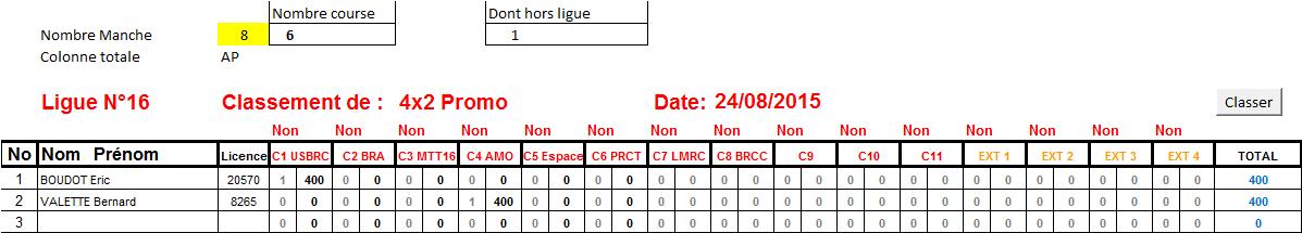 ClassementL16TT1-84x2Promo24-08-2015.png