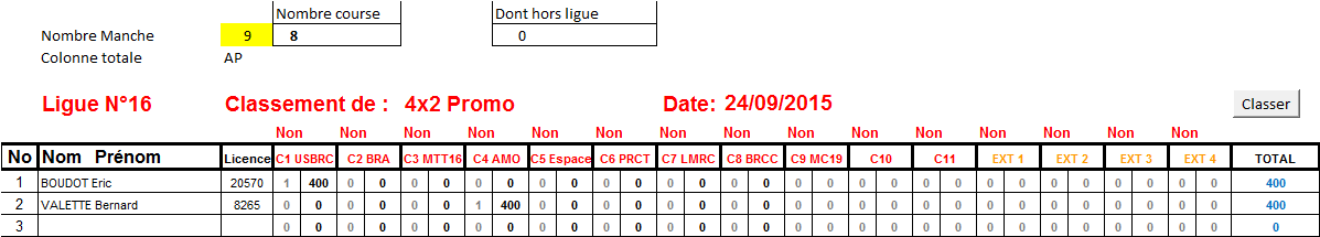ClassementL16TT1-84x2Promo24-09-2015.png