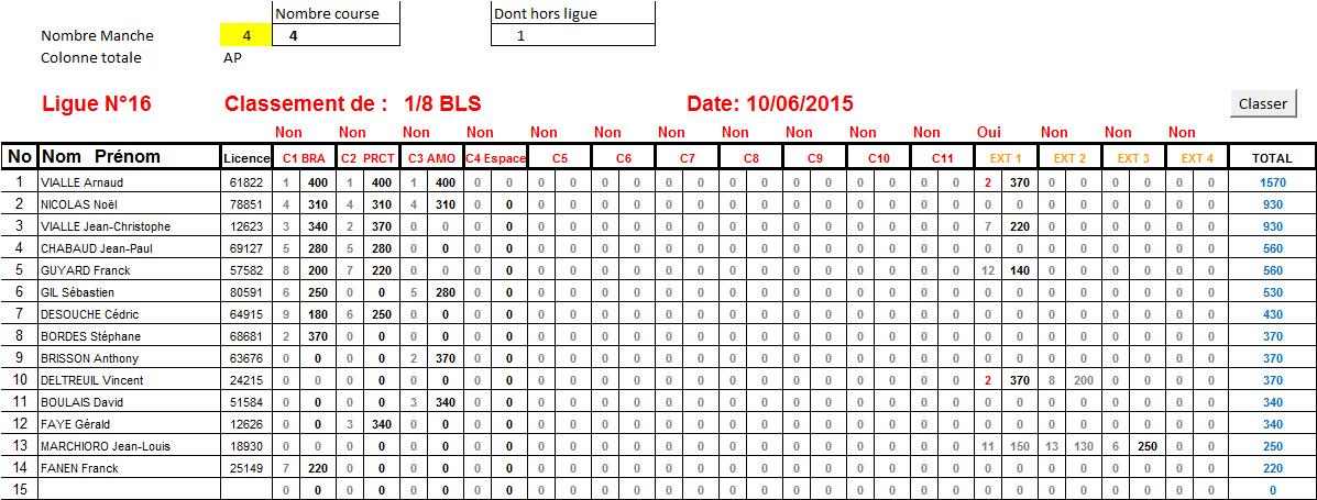 ClassementL16TT1-8BLS.png