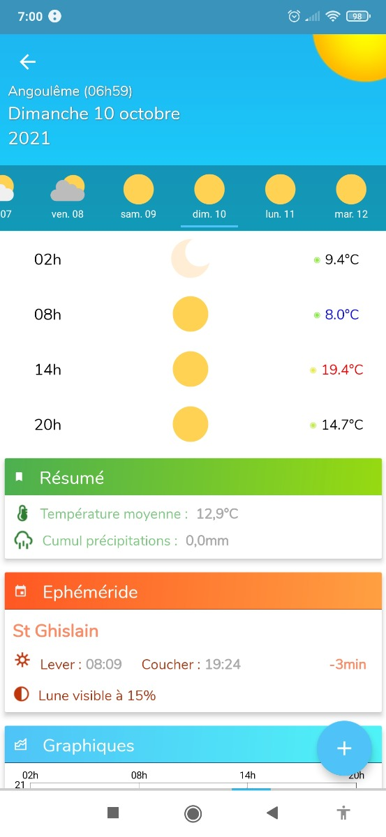 Screenshot_2021-10-04-07-00-49-671_com.meteociel.fr.jpg